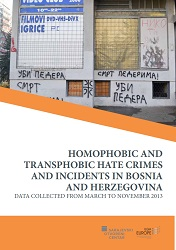 Homophobic and transphobic hate crimes and incidents in Bosnia and Herzegovina. Data collected from March to November 2013
