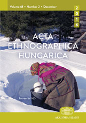 Repertory of the Acta Ethnographica Hungarica Cover Image