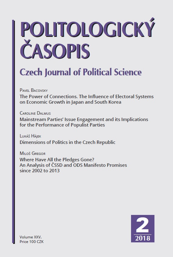 Dimensions of Politics  in the Czech Republic Cover Image