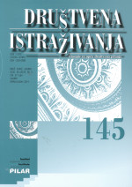 To Become or Remain an Atheist – The Formation of Non-Religious Identities Among Members of Organizations of the Non-Religious and Atheists in Croatia Cover Image