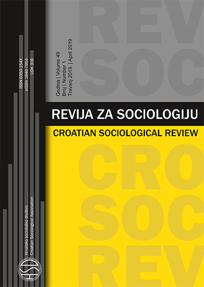 Croatian Sociological Review Cover Image