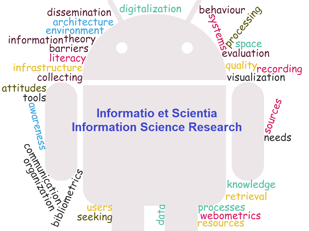Informatio et Scientia. Information Science Research Cover Image