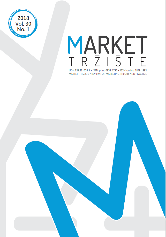 MARKET Cover Image