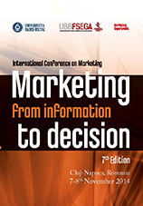 Marketing From Information to Decision